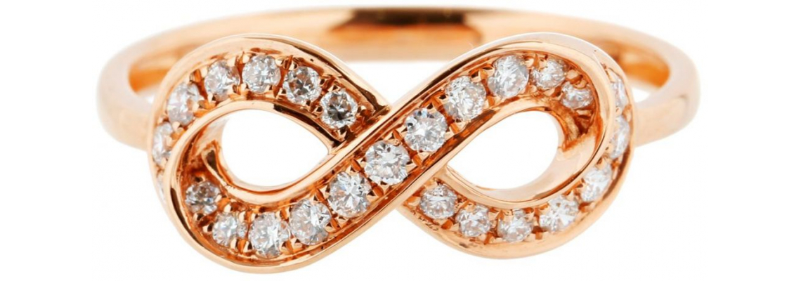 Types of Diamond Ring Settings