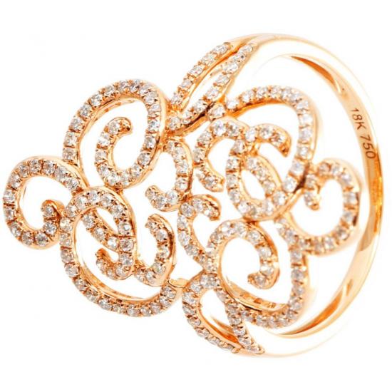 Swedish Vector-In rose Ring
