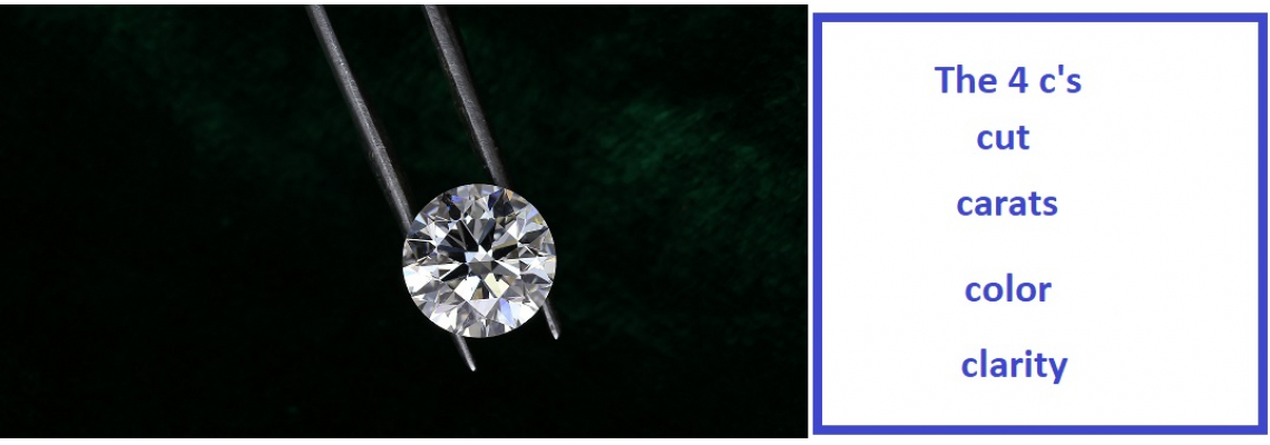 What Diamond Cut and 4-C's Actually Means